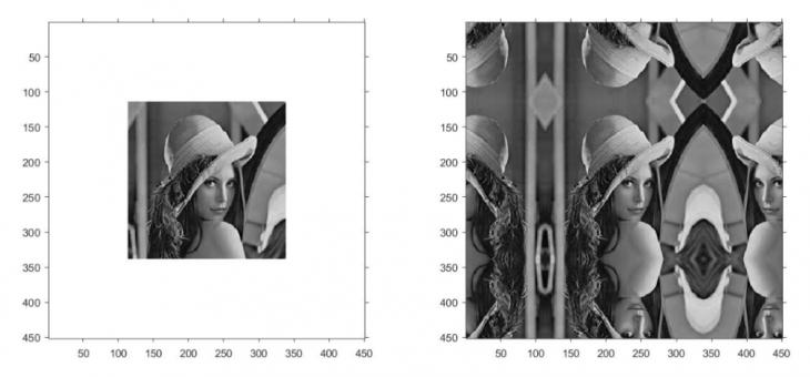 MATLAB – étendre les bords d'une image (en mirroir ou autre)